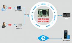 华北工控从用户角度出发,采用飞思卡尔、瑞芯